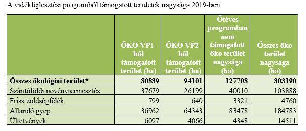 Forrás_ A KSH statisztikai adatai alapján szerkesztette az ÖMKi (2)